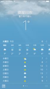 1月24日天気