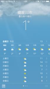 1月27日気温