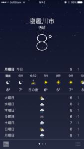 2月6日朝の気温